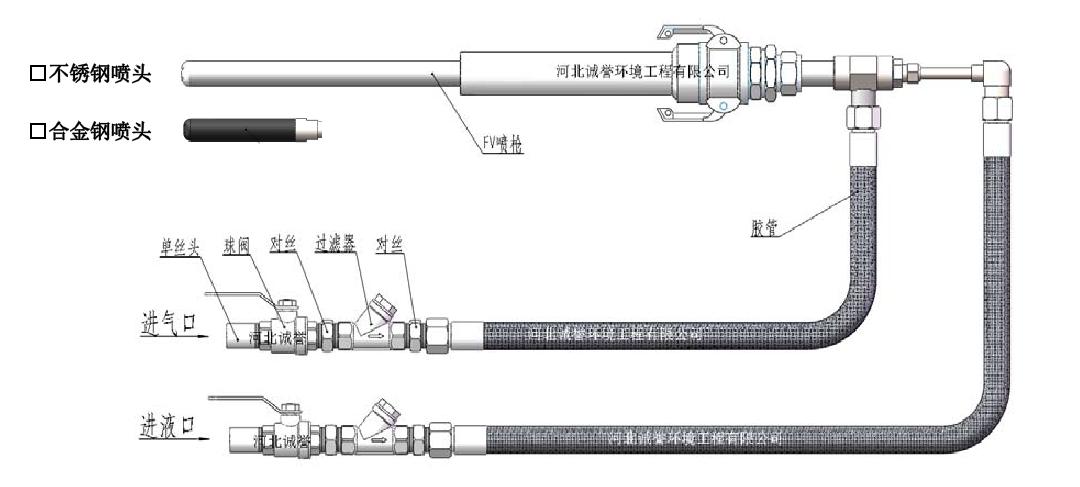水泥厂氨水喷枪结构图